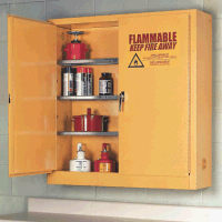 Eagle Wall Mounted 24 Gallon Capacity Safety Storage Cabinets