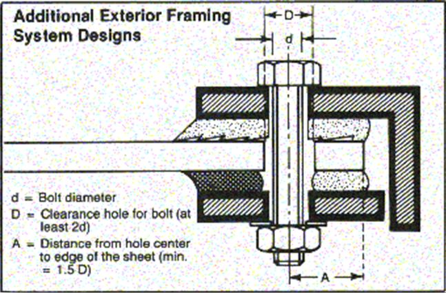 What Guidelines Must Be Followed When Drilling Holes In